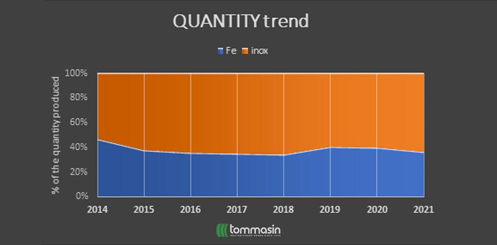 fondo_bombato_in_ferro_trend